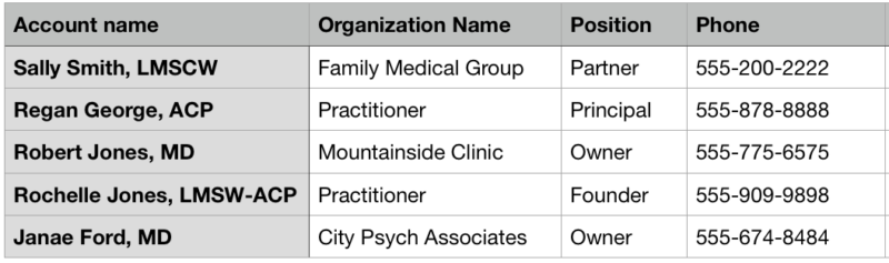 organization name spreadsheet